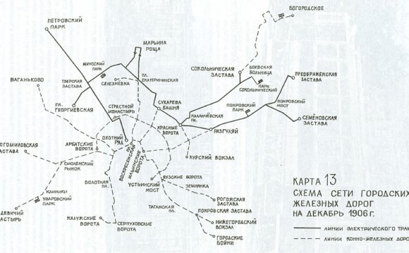 1891-1901: