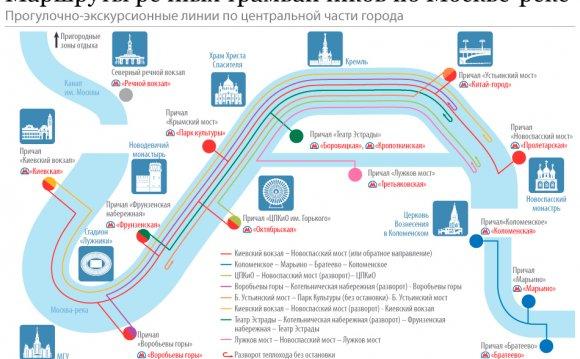 Схема речного трамвая москвы фото 949